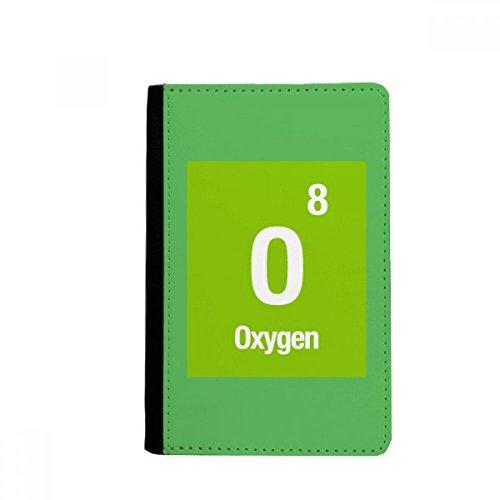 beatChong Sauerstoff Chemical Element Wissenschaft Pass-Halter Travel Wallet Abdeckungs-Fall Karten-Geldbeutel -