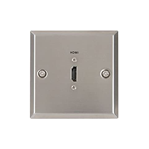 HDMI WALLPLATE (STEEL