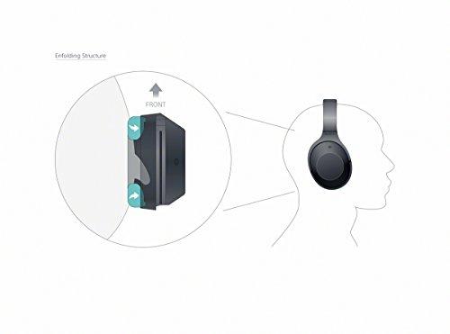 Sony MDR-1000X kabelloser High-Resolution Kopfhörer (Noise Cancelling, Sense Engine, NFC, Bluetooth, bis zu 20 Stunden Akkulaufzeit) schwarz - 28