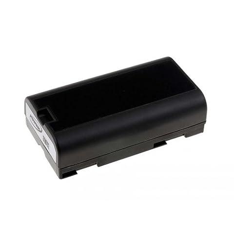 Battery for NEC type TH71-464, 7,2V,