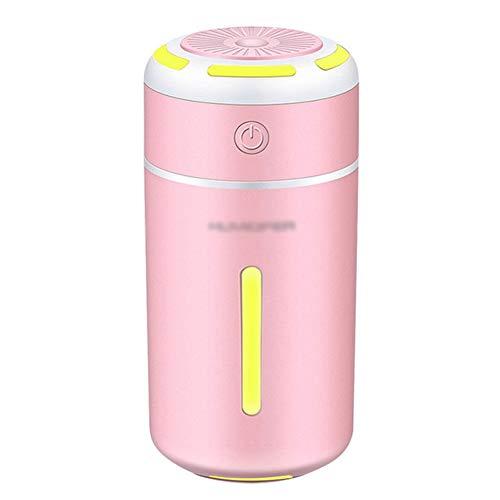 ZHYY Auto Luftreiniger, Car Home Desktop Pm2.5 Filter, Aromatherapie USB Lade automatische Spray Lufterfrischer,C (C-filter-luftreiniger)