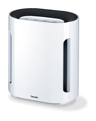 Beurer LR 200 Luftreiniger mit HEPA-Kombifilter und Ionen-Funktion, gegen Staub, Tierhaare, Pollen, Bakterien und Viren