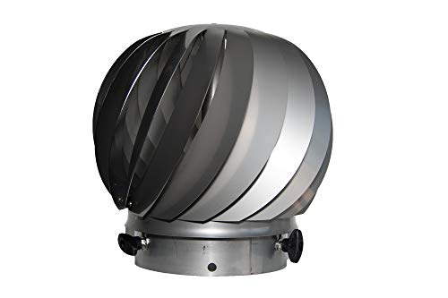 AirMaster® 20 Windgetriebener Ventilator Ø 185 mm, bis 200 °C Abgastemperatur