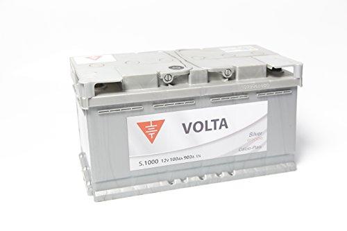 Bateria de coche 100 Ah +Dcha