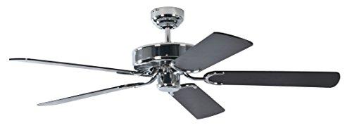Leise Ventilatoren – 10 der leisesten Modelle mit dB-Angabe ...
