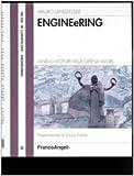 Engineering. L'anello motori della catena valore