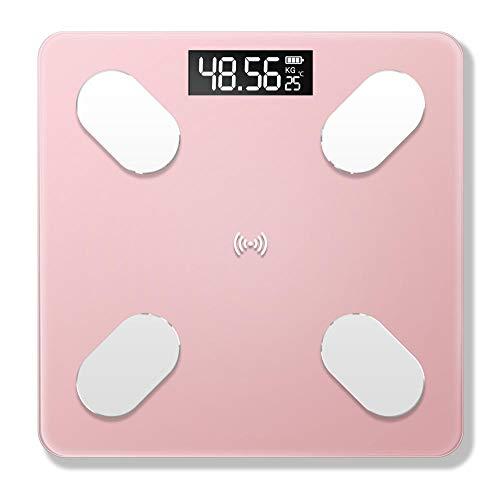 Tipo de producto: Electrónico  Función: medir el peso, medir el agua, medir la grasa, medir las calorías.  Es compatible con los sistemas Android 4.3 y IOS 8.0 o superior a través de la conexión Bluetooth. [Gente aplicable]: General  Se dice que la g...