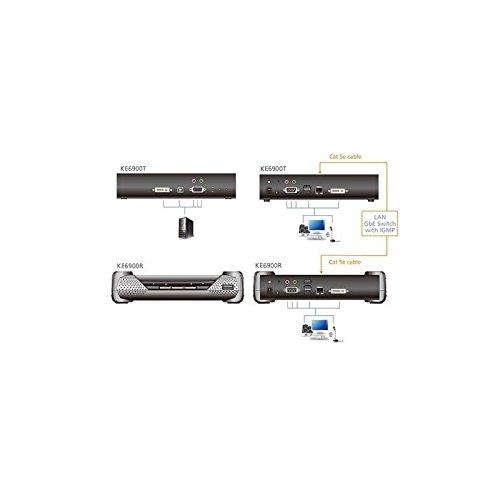 DVI KVM Over IP Extender Transmitter ATEN KE6900T