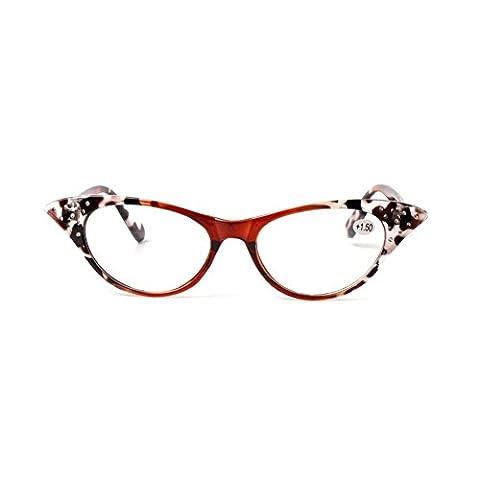 Zhuhaixmy Womens Fashion Brille Rhinestone Katze Auge Vergrößern