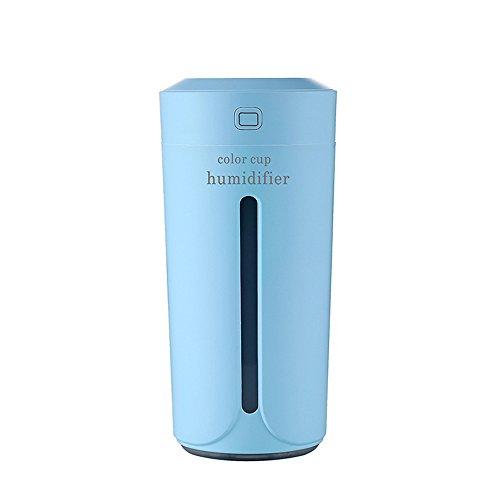 SUNNSEAN Casa Mini Humidificador Ultrasónico USB