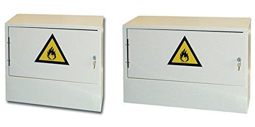 trionyx 060091Schrank Sicherheit, 10l