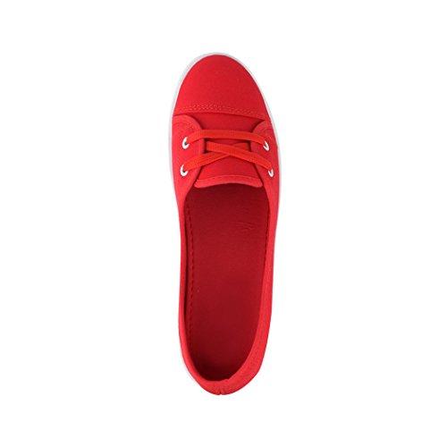 Elara Damen Ballerinas | Bequeme Sneaker Slipper | Schnürer Halbschuhe | Sportlich Flats | Chunkyrayan - 6