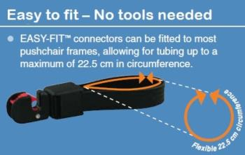 Easy-Fit connectors