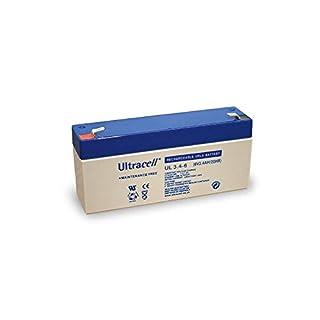 Alternativ-Hersteller Akku kompatibel PE6V3A AGM Blei Battery 6V 3,2Ah wie 3,0Ah Batterie wartungsfrei