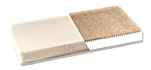 BestCare® - Naturmatratze Babymatratze Kinderbettmatratze aus Pflanzenfasern, kein chemischer Geruch, kein Latex, 2-seitig (Baby/Kleinkind) - Aloe Vera Bezug, Größe:120x60cm