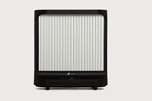 Haverland IDK-2   Emisor Portátil Fibra Carbono  