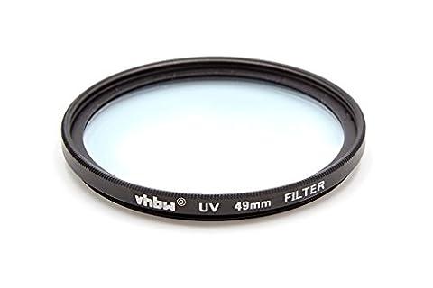 vhbw Universal UV-Schutz Filter 49mm für Kamera Canon EF 50 mm 1.8 STM, EF-M 15-45 mm 3.5-6.3 IS STM, Hasselblad Lunar 16 mm 2.8.