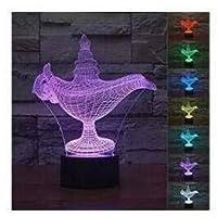 New 3D Aladdin