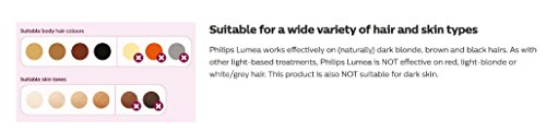 Philips Lumea Advanced SC1999/00 IPL Hair Removal System for Face, Body & Bikini