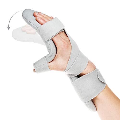 REAQER Handgelenk Schienen Bandage Handgelenkbandage mit Metall-Schiene Handgelenkorthese Schmerzlinderung für Karpaltunnelsyndrom, Zerrungen und Arthritis (Rechts) -