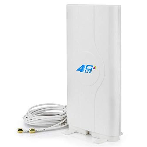 Demino TS9/SMA/CRC9 - Conector Antena MIMO conexión