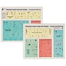 Trigger Point of Pain: Wall Charts