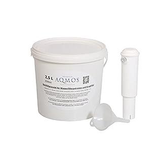 """2,5 Liter Filtergranulat Re-Fill-Set inkl. Filterpatrone identisch mit """"Jura Claris White"""""""