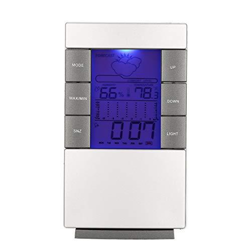 Heaviesk Medidor de Humedad y Temperatura Medidor portátil de Temperatura y Humedad Digital Estación...