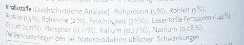 Biopur Bio Diätfutter Nieren-Erkrankungen 400g, 6er Pack (6 x 400 g) - 3