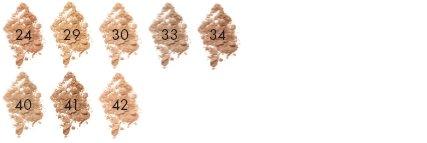 gesichtspuder-cipria-new-pack-nuovo-sistema-di-apertura-30
