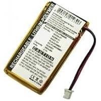 Batteria per Plantronics Headset