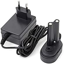 Omron 9101280-9 - Adaptador de corriente para inhalador portátil Microair U100, color negro