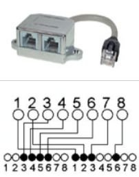 KesCom® CAT5 Adapter RJ45 Stecker auf 2 x Buchse Belegung Ethernet / Telefon - Cat5-ethernet-adapter