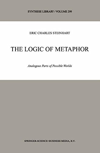 The Logic of Metaphor: Analogous Parts of Possible Worlds (Synthese Library) por Eric Steinhart