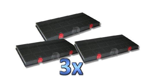 DREHFLEX® - 3x Kohlefilter / Aktivkohlefilter für Dunstabzugshaube - passend für Hauben von AEG / Juno / Electrolux auch Bosch / Siemens auch Bauknecht / Whirlpool - mit roten Knöpfen - passend für DKF24 / KLF60/80
