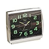 T&J Alarm Clock Easy-to-Read Glow-in-the-Dark Luminous Green Silent Simple