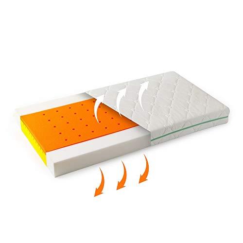 Materasso in viscosa termoelastica per bambini, con Memory Foam per un miglior comfort durante il sonno