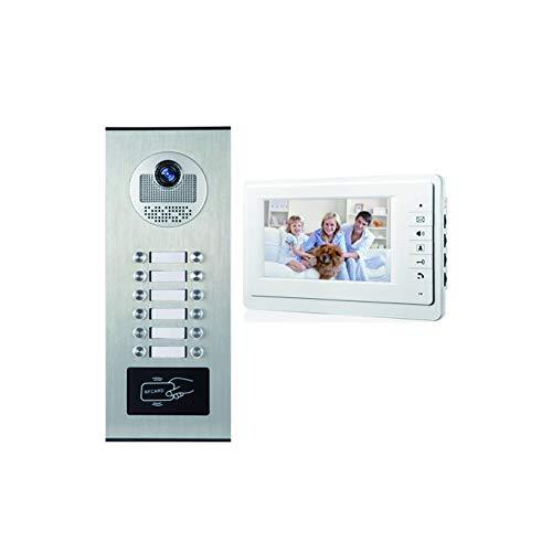Hid-video (J & J Wired Video-Türsprechanlage RFID-HID-Video-Gegensprechanlage)
