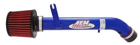 AEM 22-401B