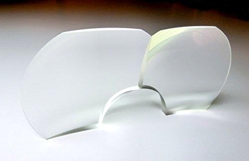 RHO-Lens HPHD - Die perfekte Linse für die Headplay HD