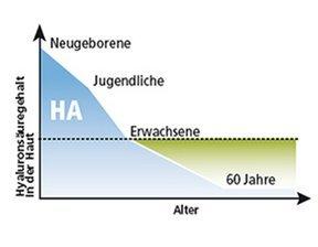 Hyaluron Forte – Hyaluronsäure Kapseln 200 mg Ultrahochdosiert|200 mg pro reine vegetarische Hyaluronsäure|Herrvoragende Qualität |30 veg. Kapseln | Premiumprodukt | 1 Monatsrvorrat | Wirksame Molekülgröße von 800-1500 kDa| Hergestellt in Deutschland | Deutsche Labore geprüft | Apothekenbescheinigung | Pharmazeutische Qualität | 100% GELD ZURÜCK GARANTIE | 100% Vegan & Vegetarisch | 100% Reinheit| 100% Frei von Hühnereiweiss| - 6