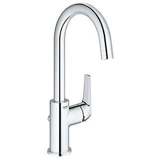 Grohe Diseño Flow Stand Válvula, XS–size, media, 20575000