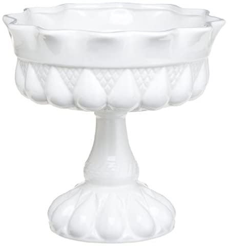 Rosanna Victorian Footed Round Compote Bowl