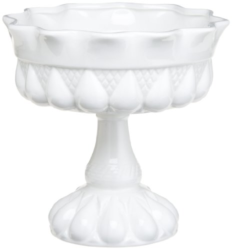 Unbekannt Rosanna Decor Bon Bon Footed Round Bowl White Footed Pedestal Bowl