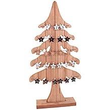 Weihnachtskalender Tannenbaum.Suchergebnis Auf Amazon De Für Adventskalender Tannenbaum Holz