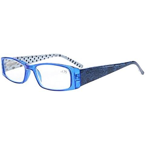 Primavera cerniere pois modellato Templi Rettangolare occhiali