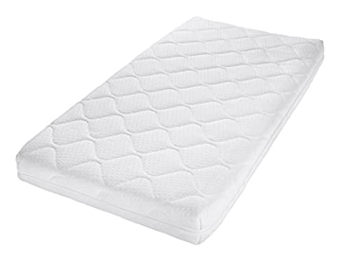 Joyfill Cot Mattress 40 x