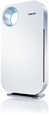 Philips AC4072 38-Watt Air Purifier