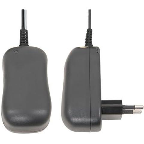 o9h- eficiente de la energía 12V 1Amp Euro Modo interruptor Fuente de alimentación
