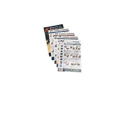 Powerblock Hantel Workout Poster Pack - Hantel-Übung Charts